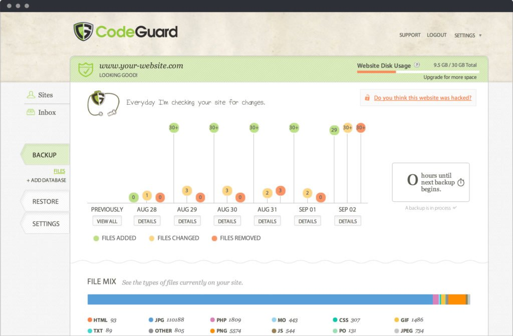 CodeGuard-Dashboard-with-GrafWebCUSO-credit-union-web-services